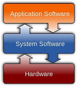 application-software
