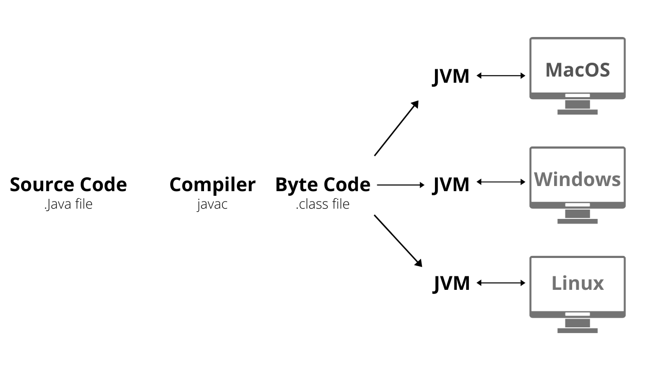 java-source-code