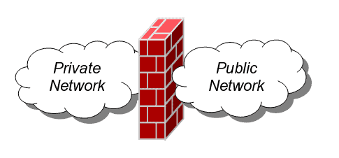what-is-a-firewall