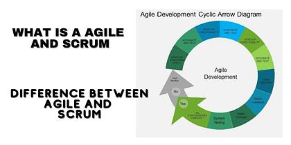 agile-vs-scrum