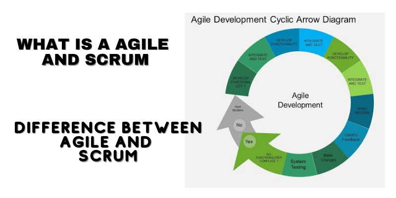agile-vs-scrum